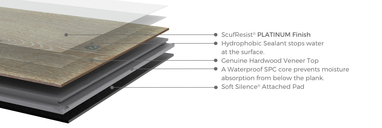Floorte waterproof hardwood flooring construction | Brandt Carpet and Tile